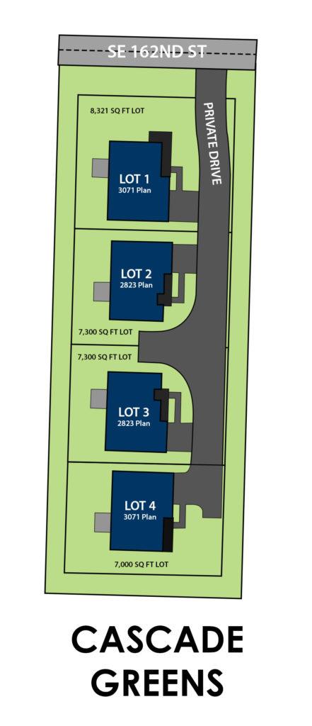 Cascade Plat Map